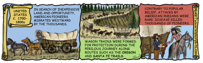 west-wagon-trains